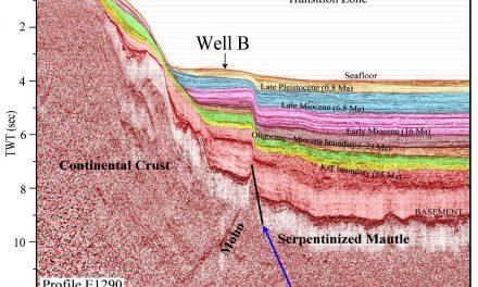 Long fracture line in offshore Krishna-Godavari Basin – a major coastal hazard in north Andhra Pradesh